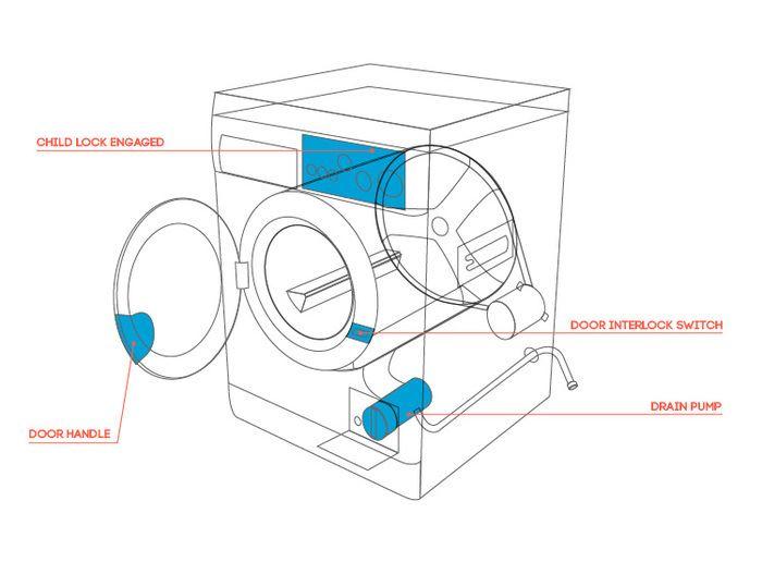 how to fix my washing machine door
