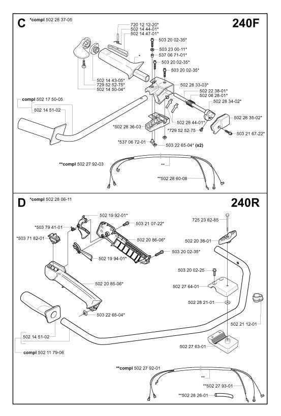 Husqvarna 240 F Trimmer Handle Amp Controls Spare Parts Diagram