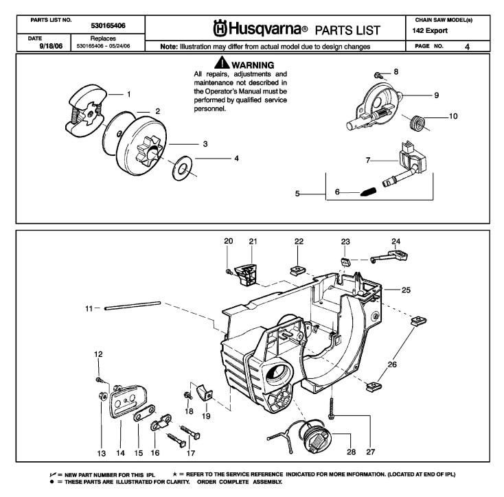 husqvarna 142 chainsaw parts manual