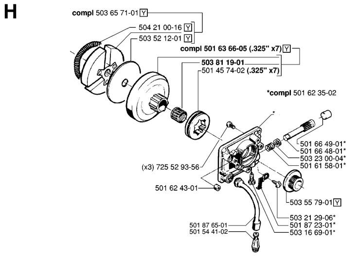 husqvarna 325 chainsaw engine diagram product wiring diagrams u2022 rh genesisventures us