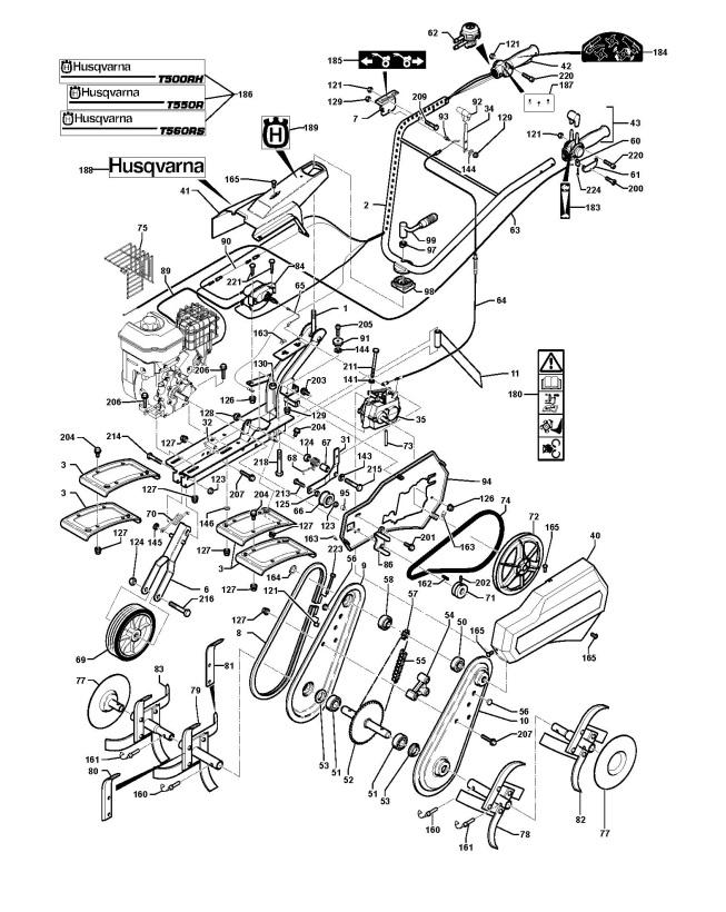 Husqvarna T500rh Manual