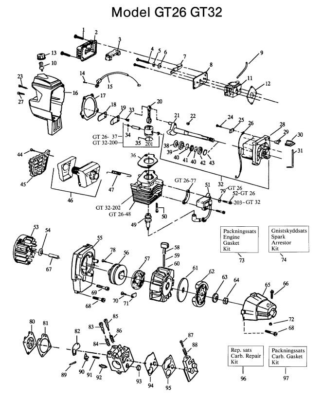Jonsered Gt32 1992 03 Trimmer Engine Spare Parts Diagram