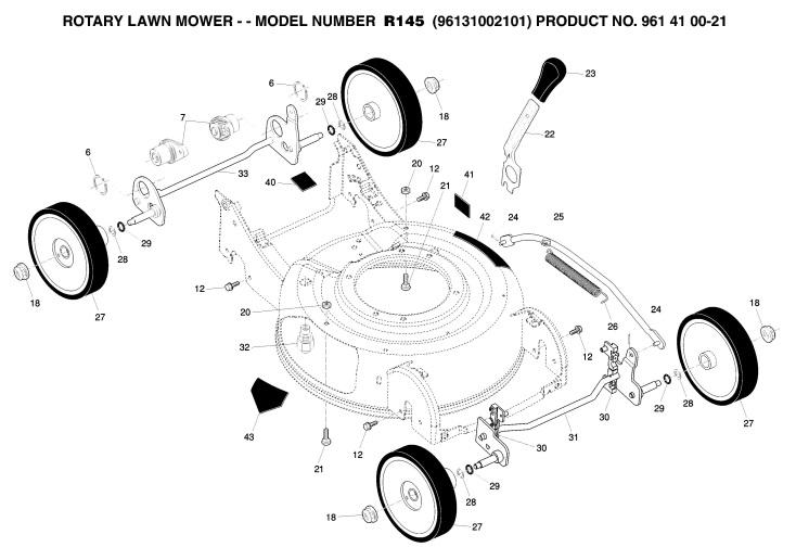 Wheels Diagram