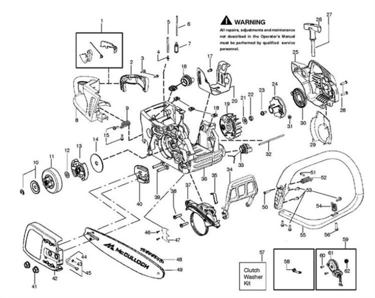 Chainsaw Maintenance Diagram