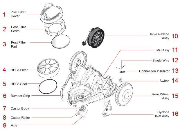dyson dc08 post motor filter